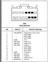 ford expedition wiring diagram wiring diagram wiring diagram for 1997 ford expedition diagrams