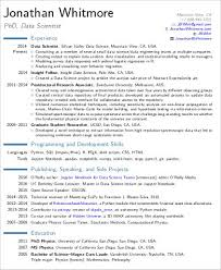 Scientist Resume Examples Best of Data Scientist Resume Sample Lovely 24 Sample Data Scientist Resumes
