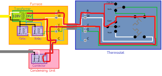 central air conditioner thermostat wiring diagram central wiring adding a c wire to a new honeywell wifi thermostat home on central air conditioner thermostat