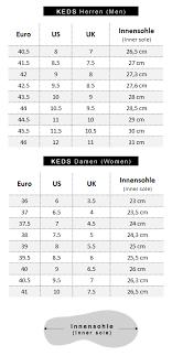 Keds Size Chart