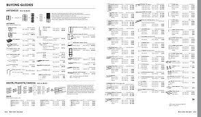 page 172 of ikea catalogue 2010