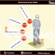 انفوجراف| الفوائد البدنية لأوضاع الصلاة