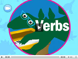 List Of Action Verbs Need A List Of Action Verbs