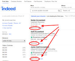 Indeed Job Posting Cost How To Maximize Your Free Indeed Job Posting In 6 Steps