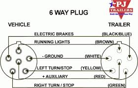 trailer pigtail wiring diagram wiring diagram and schematic 7-way semi trailer wiring diagram at Pigtail Wiring Diagram
