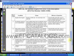 caterpillar gc25 forklift wiring diagram caterpillar diy wiring caterpillar forklift repair manual