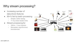 Testing Data Streaming Applications