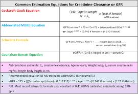 cockcroft gault equation