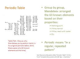 Organizing the Elements - ppt download