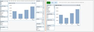 Qlikview Container Conditional Enabling Qlik Dashboards