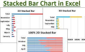 How To Stacked Bar Chart Stacked Bar Chart In Excel How To Create 2d 3d Stacked