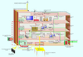 house receptacle wiring diagrams house free engine image home security system circuit diagram gsm based home security system circuit diagram pdf