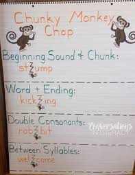 Do The Chunky Monkey Chop Conversations In Literacy