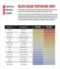Color Temperature Chart 9 Free Pdf Documents Download