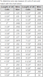 Polaris Torsion Spring Chart Prime Line Products Gd 12233 Lh Torsion Spring 2x32