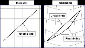 Sailtrain Navigation And Chartwork Chart Projections