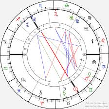 Johnny Depp Birth Chart Naomi Campbell Birth Chart Horoscope Date Of Birth Astro