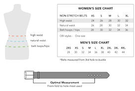 The Buckle Size Chart Fit And Sizing How To Find Your Belt Size Brave Leather