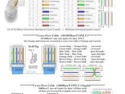 data patch panel wiring diagram wiring diagram shrutiradio phone jack wiring diagram at Data Wiring Diagram