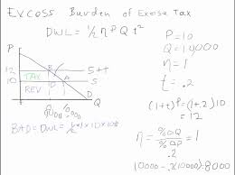 excess burden of an excise tax demand version