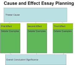 what is a cause and effect essay awesome how to write a cause effect essay definition writing
