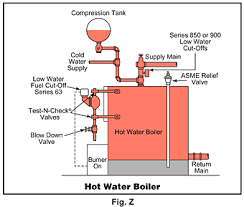 central boiler thermostat wiring diagram images only thermostat wiring diagram as well y plan on electric central