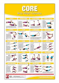 No Equipment Ab Exercises Chart Bodyweight Training Poster Chart Core Body Weight Training