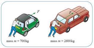 Hasil gambar untuk gaya fisika