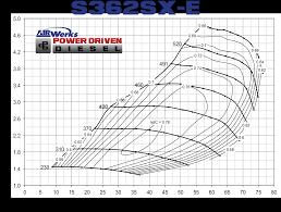 Borg Warner S362sx E Turbocharger 620 Hp