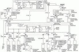 freightliner wiring diagram 4k wallpapers Freightliner Columbia Air Schematic at Freightliner El Dorado Wiring Diagram