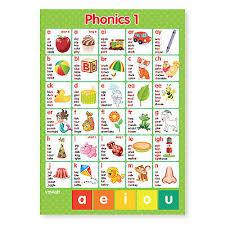 International phonetic alphabet (ipa) symbols used. A3 Laminated Phonics Phonemes Graphemes Letters Sounds Wall Chart X2 Ebay