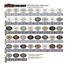 Nitro One Shot Color Matched Adhesives