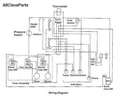 wire diagram for pioneer cd player images index main page index amp cpath 43 207 208 on home phone wiring