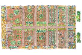 Small Picture Small Vegetable Garden Design Ideas How to Plan a Garden