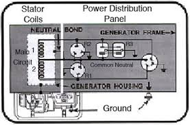 stamford generator wiring diagram stamford newage stamford generator wiring diagram wiring diagram on stamford generator wiring diagram