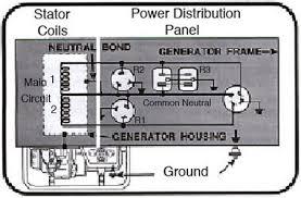 onan generator wiring schematic onan image wiring newage stamford generator wiring diagram wiring diagram on onan generator wiring schematic