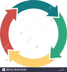 Rer Chart Business Circle Arrows Infographic Template With Four Steps