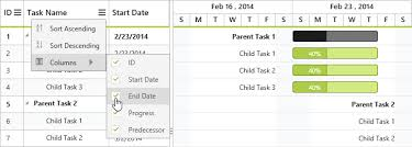 Php Gantt Chart Library Syncfusion