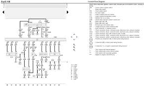 audi afn engine diagram audi wiring diagrams online