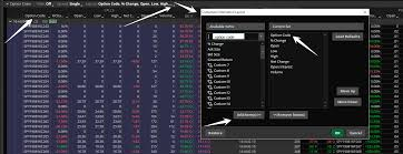 View Option Chart For Specific Strike In Thinkorswim