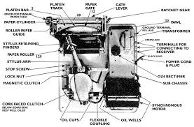 just the radio fax ma am rdquo nuts volts magazine for the detailed view of the printing mechanism from the crosley reado radio printer