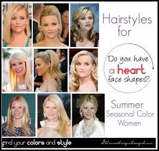 How To Find Your Hairstyle are there any ways to find that which hairstyle suits our face 1480 by stevesalt.us