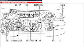2000 cherokee right rear wiring diagram 2000 discover your 2005 duramax coolant hose diagram 2000 cherokee right rear wiring