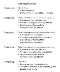 Outline Of Compare And Contrast Essay Compare Contrast Essay Outline Google Search Education