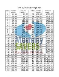 Saving Money Chart 52 Week 52 Week Savings Plan