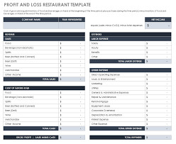 Profit And Loss Statement For Restaurant Template Profit And Loss Statement Template For A Restaurant 1423