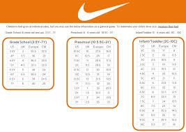 Chart Size Shoes Nike 49 Circumstantial Nike Kids Sizing Chart