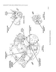 97 Dodge Neon Ground Wiring Diagram
