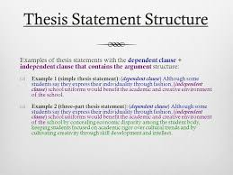 Good Thesis Statement For School Uniforms