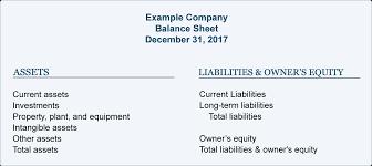 Balance Sheet Omfar Mcpgroup Co